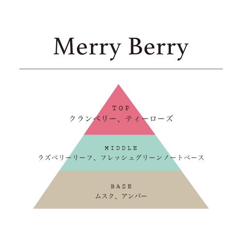 %e8%9d%a0%e3%83%bb%e5%88%80%e9%80%95%ef%bd%bb%e8%9c%92%e3%83%bb02_merryberry