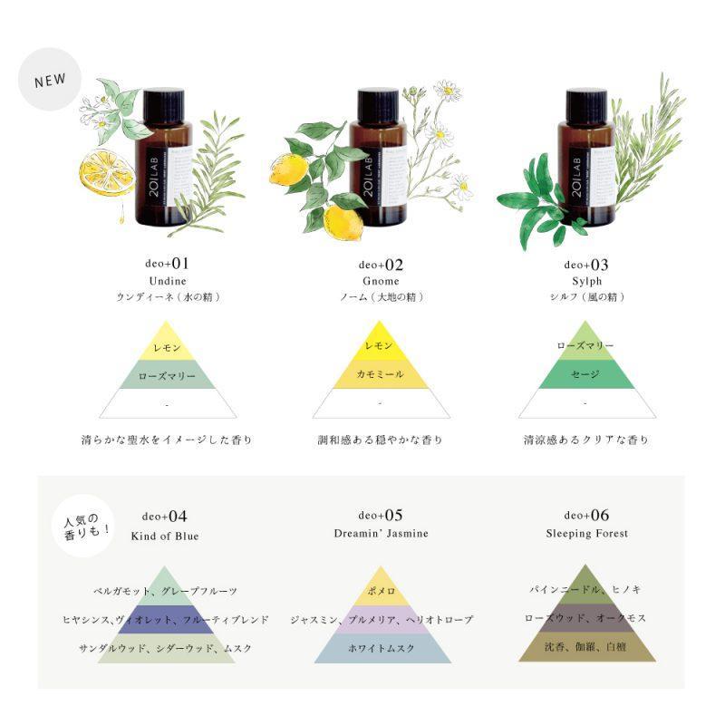 item-_deo